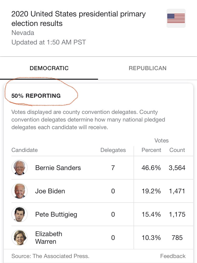 The Democratic Party needs to rethink our approach to the primaries.  In 2020, it is unconscionable that only 50% of votes have been counted. https://twitter.com/joenbc/status/1231564667513864195…