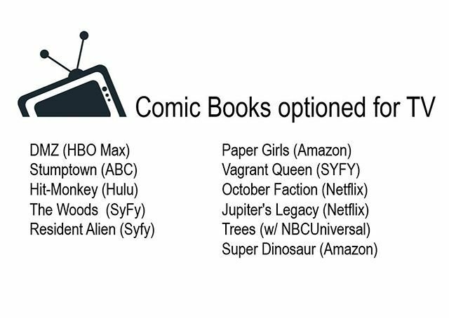 What are you most looking forward to? #ComicBookTV #ComicbookMovies #ComicBookSpeculation #ComicbookInvesting #HotComics #HotComicbooks https://ift.tt/2HOFgHUpic.twitter.com/otL9LYskVy