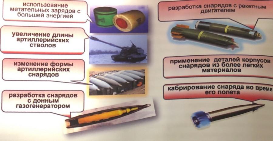 2S35 Koalitsiya-SV 152mm - Page 17 ERfFCSzUcAAYyNU?format=jpg&name=medium