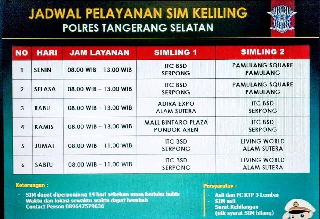 Jadwal Pelayanan SIM Keliling Polres Tangerang Selatan