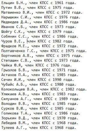 Члены КПСС в правительстве РФ