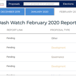 Image for the Tweet beginning: DashWatch Report Feb 2020, there