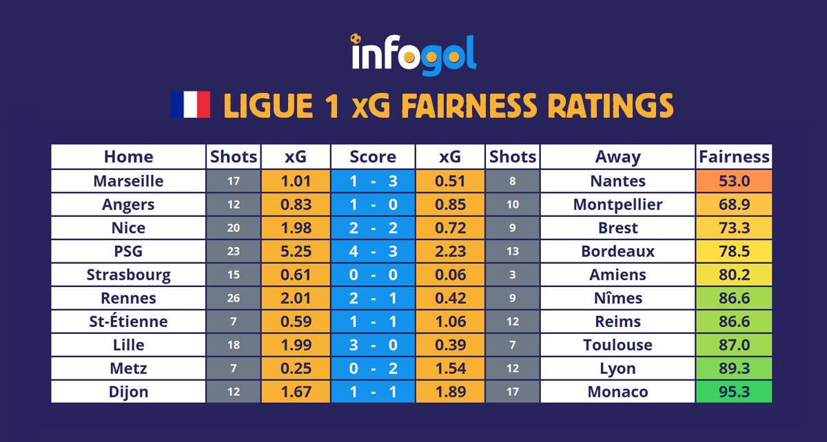 франция лига 1 кръг 26