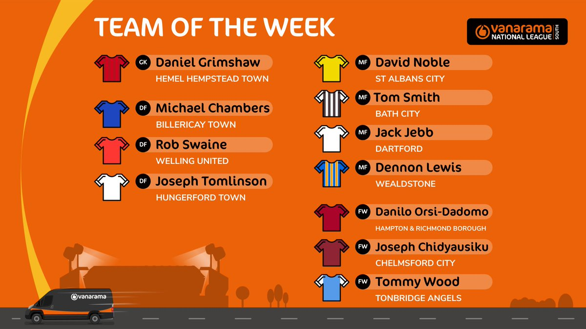 We're back to normal with a Team of the Week from all three @TheVanaramaNL leagues ⚽️  Up first it's the National League South 👇   Congratulations to all for some great performances! 👏  #NonLeague #TOTW