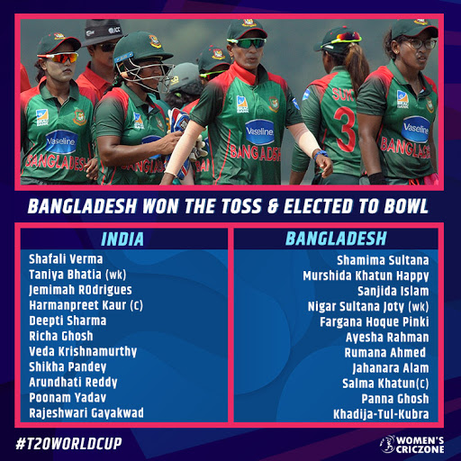 Here are the playing XIs of both the teams.  #T20WorldCup  #INDvBAN <br>http://pic.twitter.com/A7teLP6Rp7