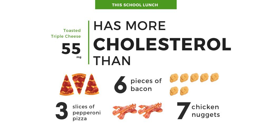 Menu Mondays  #menus #monday #menumonday #information #education #schoollunch #imbalanced #getbalanced #getbalancednow #sodium #dietaryguidelines #recommendations #food #health #unhealthy #healthyfood #healthymenus #balancedmenus #longevity #wellbeing #care #children #kidspic.twitter.com/h6WxunAgRQ