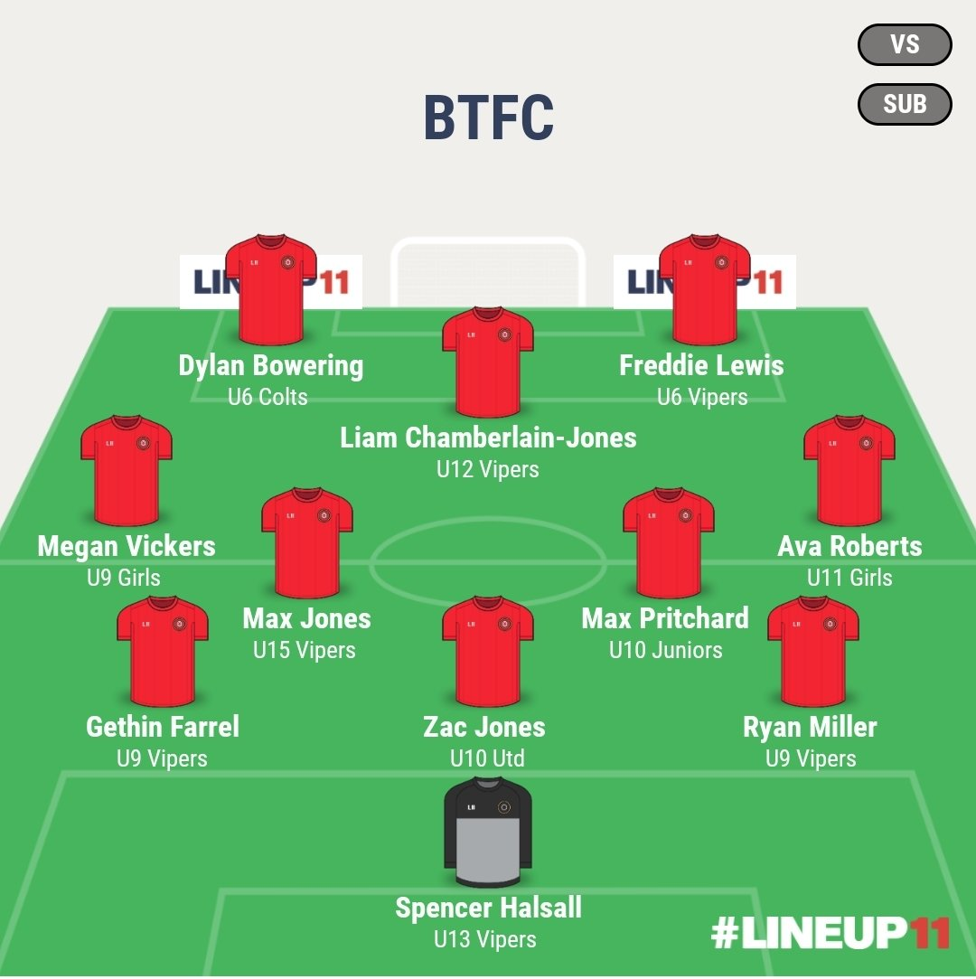 #btfc Team of the Week. Well done to all teams and players. The weather didn't beat everyone! #upthebucks #wearebuckley #totw #grassroots