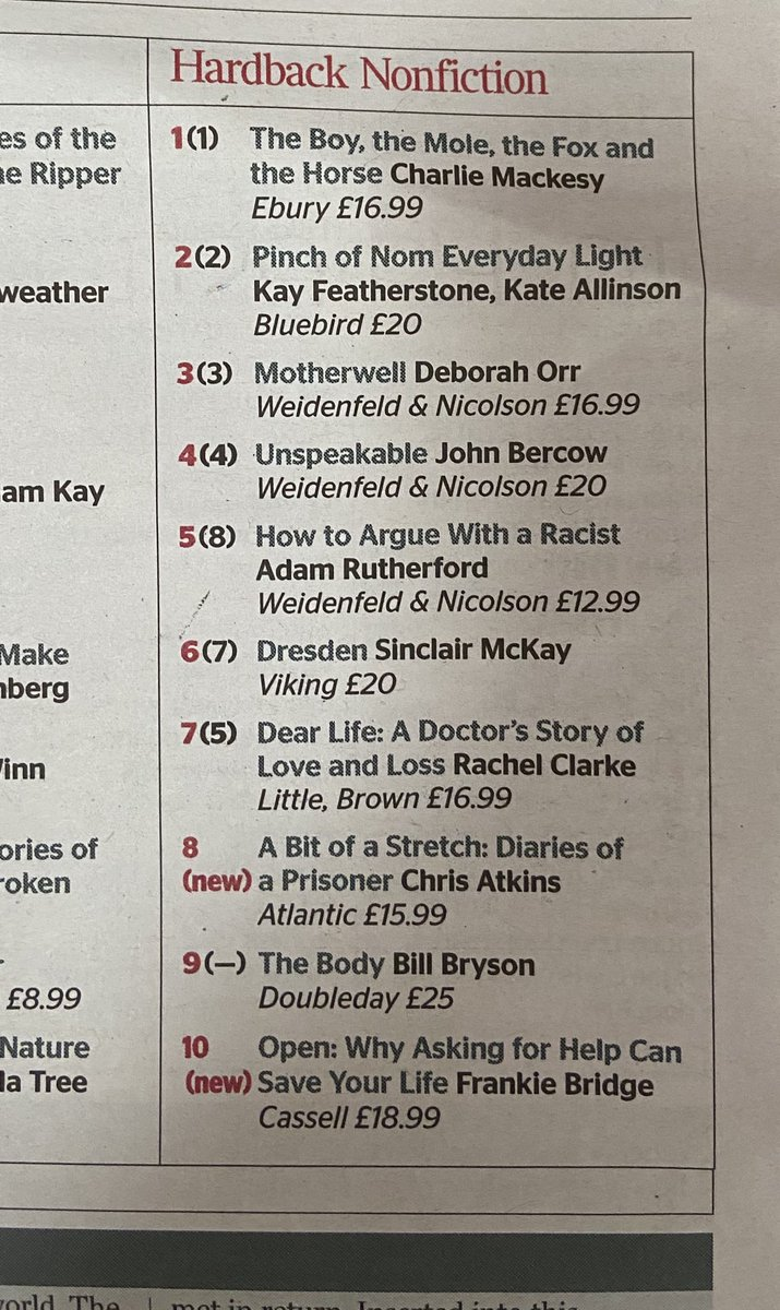 My prison book is #8 on the Times bestseller hardback non fiction list #abitofabloodysurprise