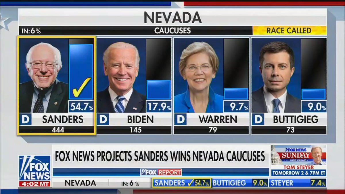 Saturday. Left, The Fox Report, 6:02 p.m. (20ish minute segment on the Nevada caucuses) Right, Trump, 6:55 p.m.