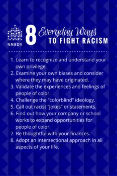 test Twitter Media - In honor of week four of Black History Month we suggest 1. Stop racist or insensitive comments. 2. Discuss and critique racism and privilege within your community. 3. Write letters to your political representatives Learn more here: https://t.co/jPx3lpxCbr https://t.co/2QZDSmcOlZ