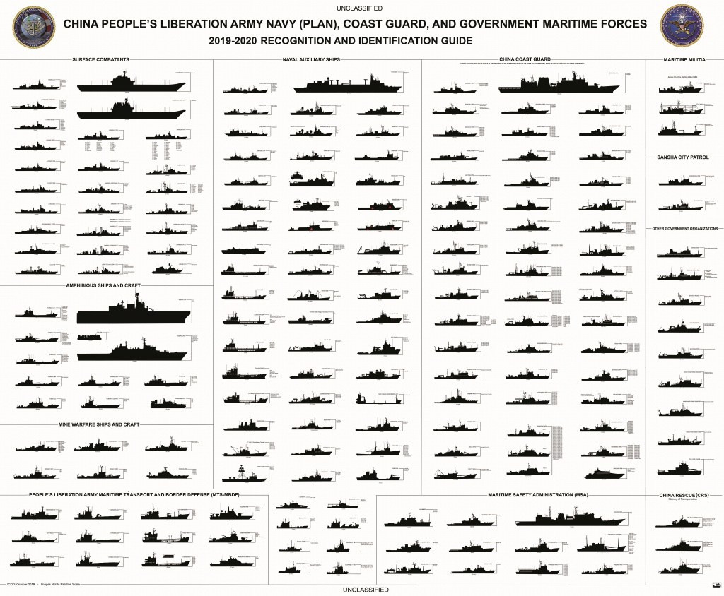 Russian Navy and PLA Navy Recognition and IdentificationGuide navalnews.net/russian-navy-a…