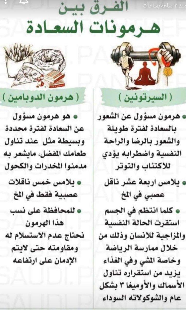 سليمان النمر A Twitter الفرق بين هرمون السعادة السيرتونين و الدوبامين كن متفائل ولا بيننا متشائم