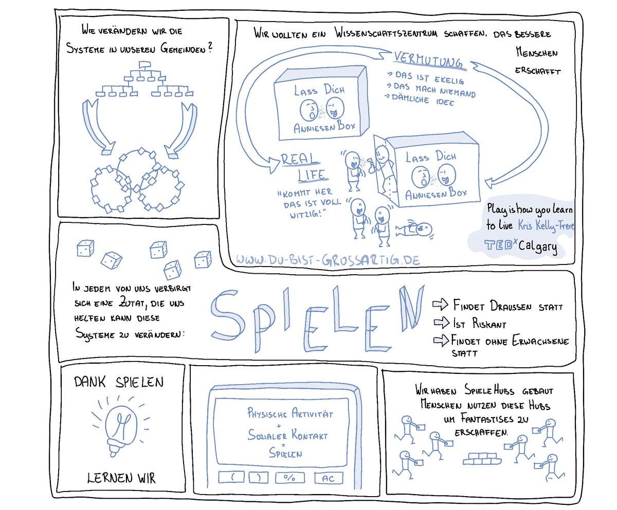 Kann Spielen unsere Gemeinschaft verändern? Ja, sagt Kris Kelly Frere bei seinem @TEDxCalgary TEDxCalgary Talk.   Was meinst Du: Kann gemeinsames Spielen die Welt nachhaltig positiv verändern?  Was sagst Du @kiLearning?pic.twitter.com/YDXOrv7wsE