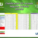 Image for the Tweet beginning: 📣Clasificación semanal, goalaverage particular y