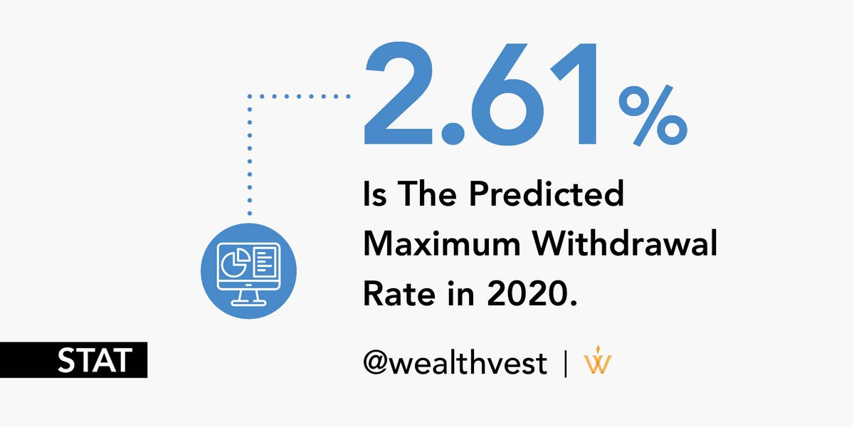 Do you know how much of your retirement savings you can spend each year? 2.62% is our guess.  Learn more here: https://t.co/nfQhwNTJD3 https://t.co/3bKJS84tzs