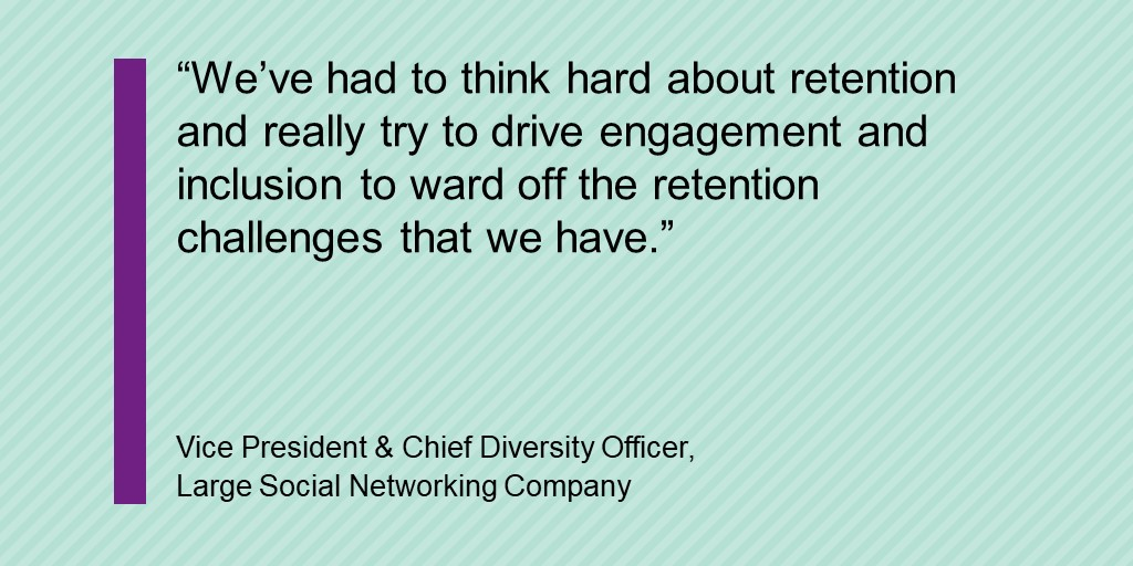 Strengthening talent retention at a social network company - Willis Towers Watson