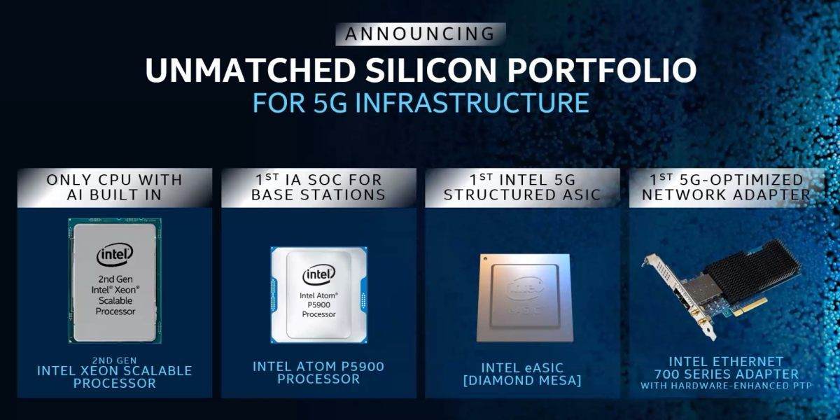 Intel debuts 5G server and base station chips, plus a PC network card   VentureBeat
