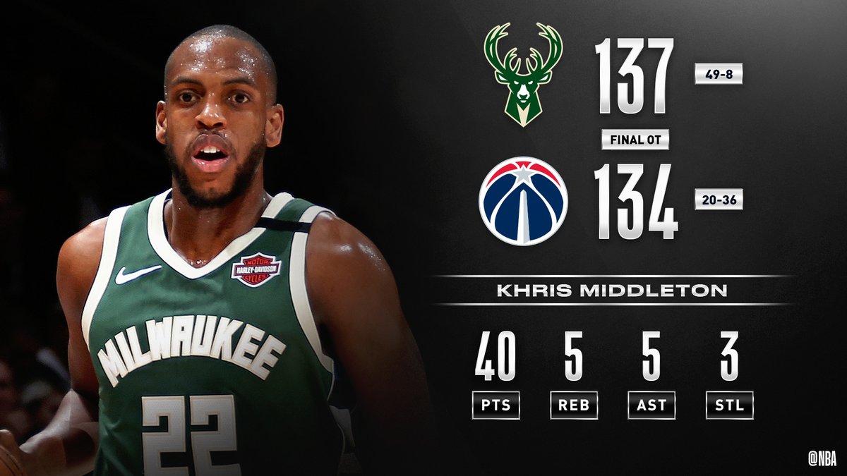 @NBA's photo on khris middleton
