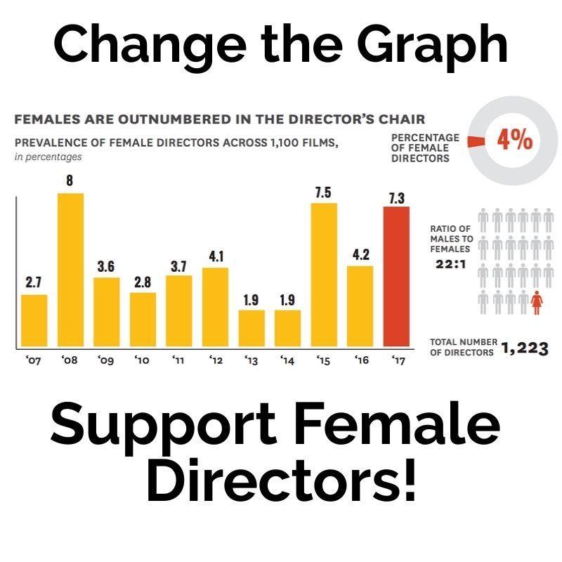 How can we change the number of female directors? #WIF #filmmaking #femaledirectorspic.twitter.com/Za9qOoOSbM