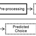 Image for the Tweet beginning: EEG-Based Preference Classification.  #BigData