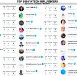 Image for the Tweet beginning: TOP #Fintech Influencers  by @kcore_analytics -