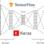 Image for the Tweet beginning: Denoising autoencoders with Keras, TensorFlow,