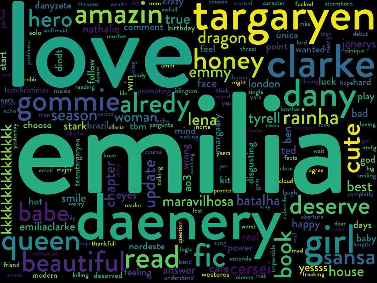 @EmClarke16 here's your word cloud ( ゚ヮ゚) (sponsored by Walloop - Live Wallpapers  )