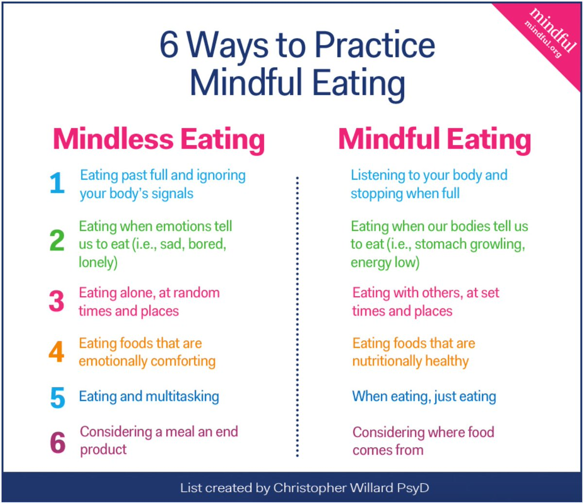 #Mindfulness  and #mindfuleating  are a few of many potential paths toward #recovery  from disordered eating.... #odaat  #neda  #edaw  #nedawareness  #comeasyouare  #eatingdisorders