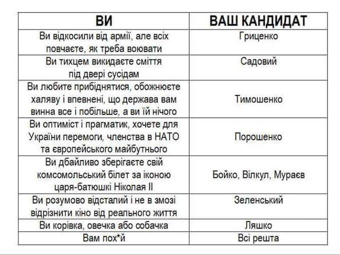 Верховенство права, боротьба з корупцією та ефективне управління, - група послів G7 опублікувала план підтримки реформ в Україні - Цензор.НЕТ 507