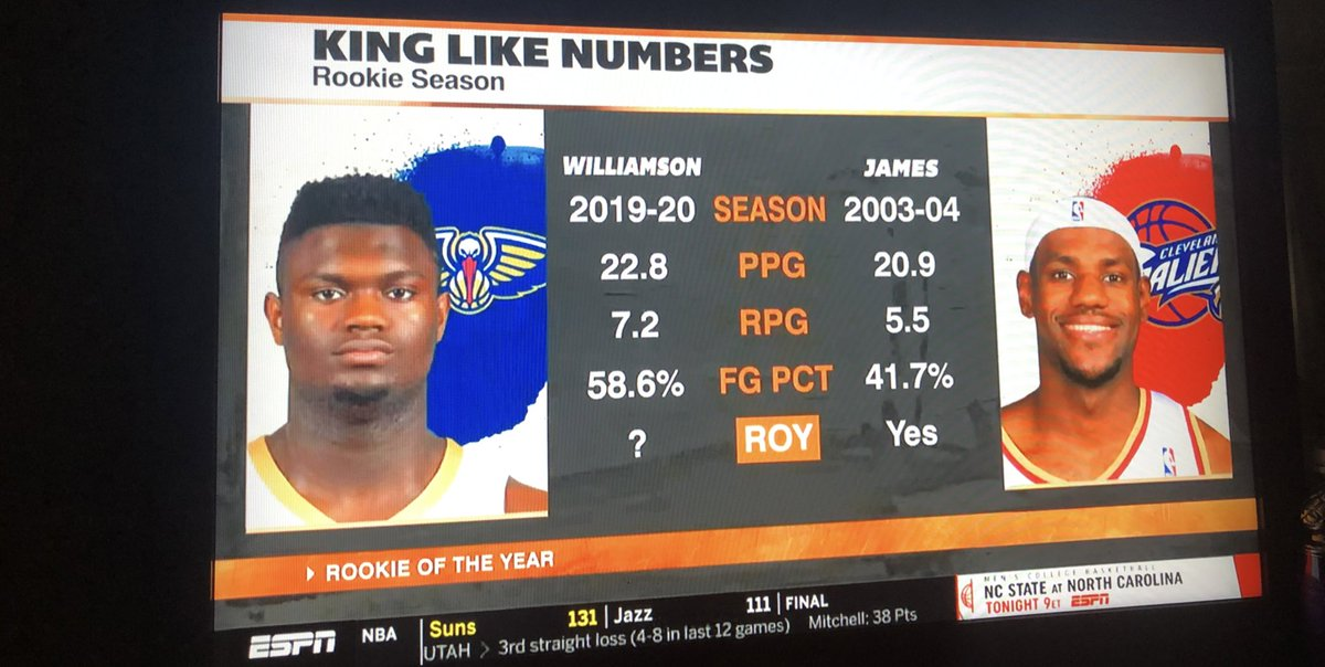 If you were to draft who your taking first Zion or Lebron ? #NBATwitter pic.twitter.com/wdJmxgll0o