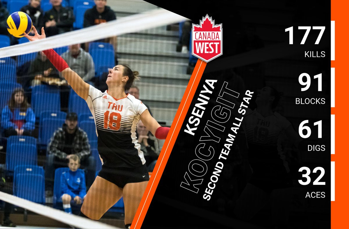 WVB // Kseniya Kocyigit named a @CanadaWest second team all-star  https://canadawest.org/news/2020/2/24/womens-volleyball-wvb-conference-all-stars-all-rookies-announced.aspx…  #HereWeCome #BestoftheWest #Kamloopspic.twitter.com/zJZkCj9518