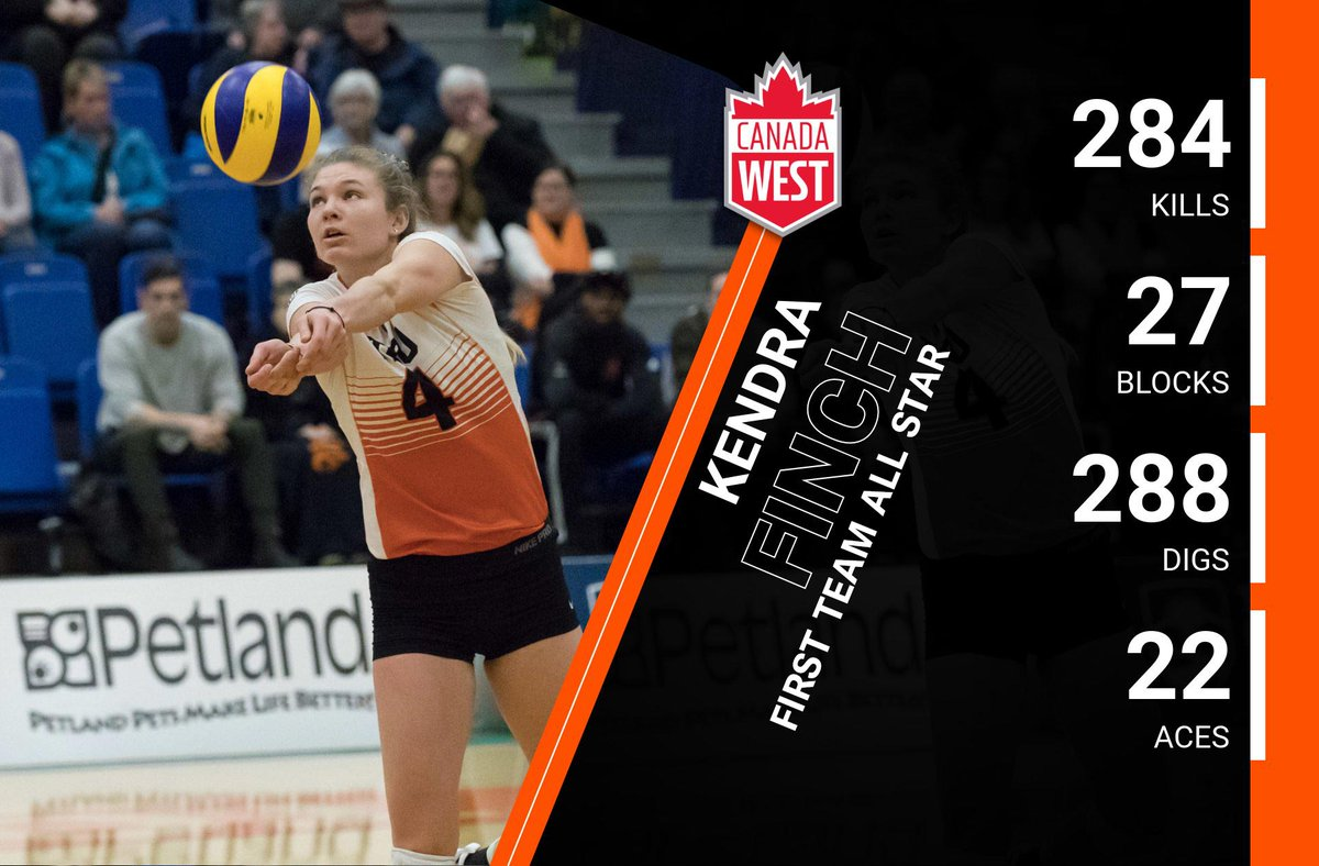 WVB // Kendra Finch named a @CanadaWest first team all-star  https://canadawest.org/news/2020/2/24/womens-volleyball-wvb-conference-all-stars-all-rookies-announced.aspx…  #HereWeCome #BestoftheWest #Kamloopspic.twitter.com/fyLijz4RmT