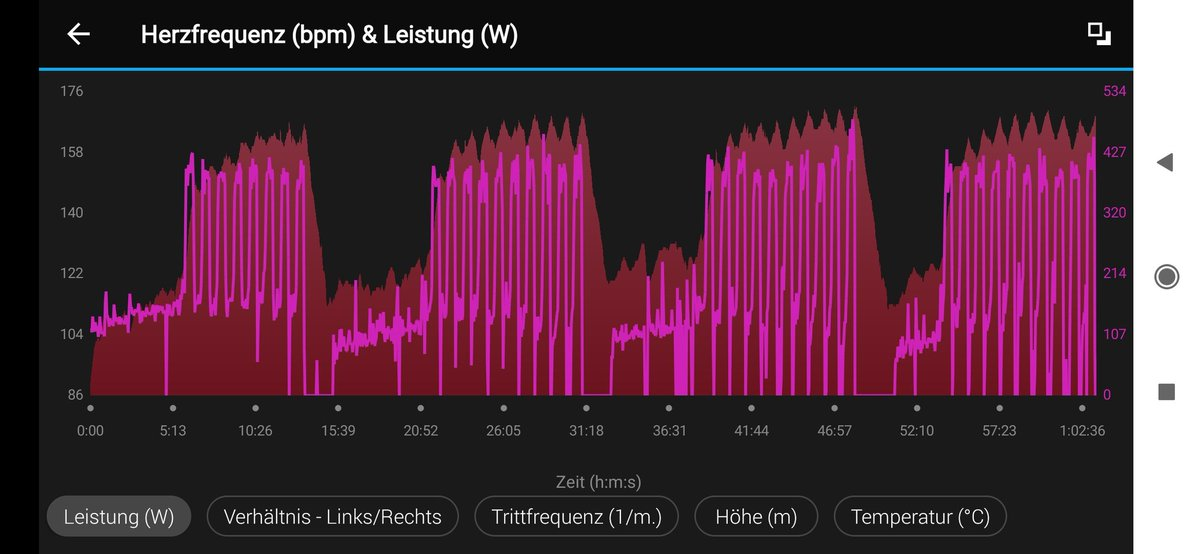 Next Training passed 4x(30/30) at 400-380w StagePower LR..... Ready for race.... #race  #Training  #biketraining