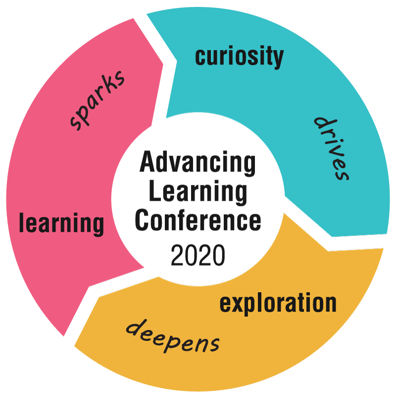 "#ICYMI CALL FOR PROPOSALS! 🗣️ The Advancing Learning Conference 2020 is happening in May at the @SenecaCollege King City campus. This year's theme is ""Dare to be Curious"". Session proposals will be accepted until March 16, 2020. To learn more, visit http://ow.ly/d91t50ykG4F"