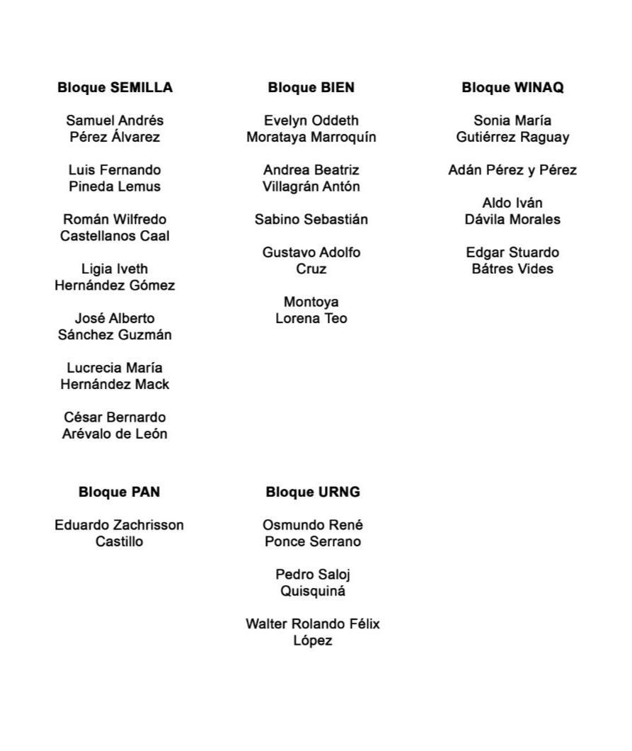 test Twitter Media - #AHORA 20 diputados piden al Congreso no elegir hasta que resuelva la CC. Señalan que el sistema se encuentra cooptado por grupos que promueven la impunidad. https://t.co/IUHz6HTdHf