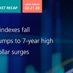 Image for the Tweet beginning: Currency events—The strength of the