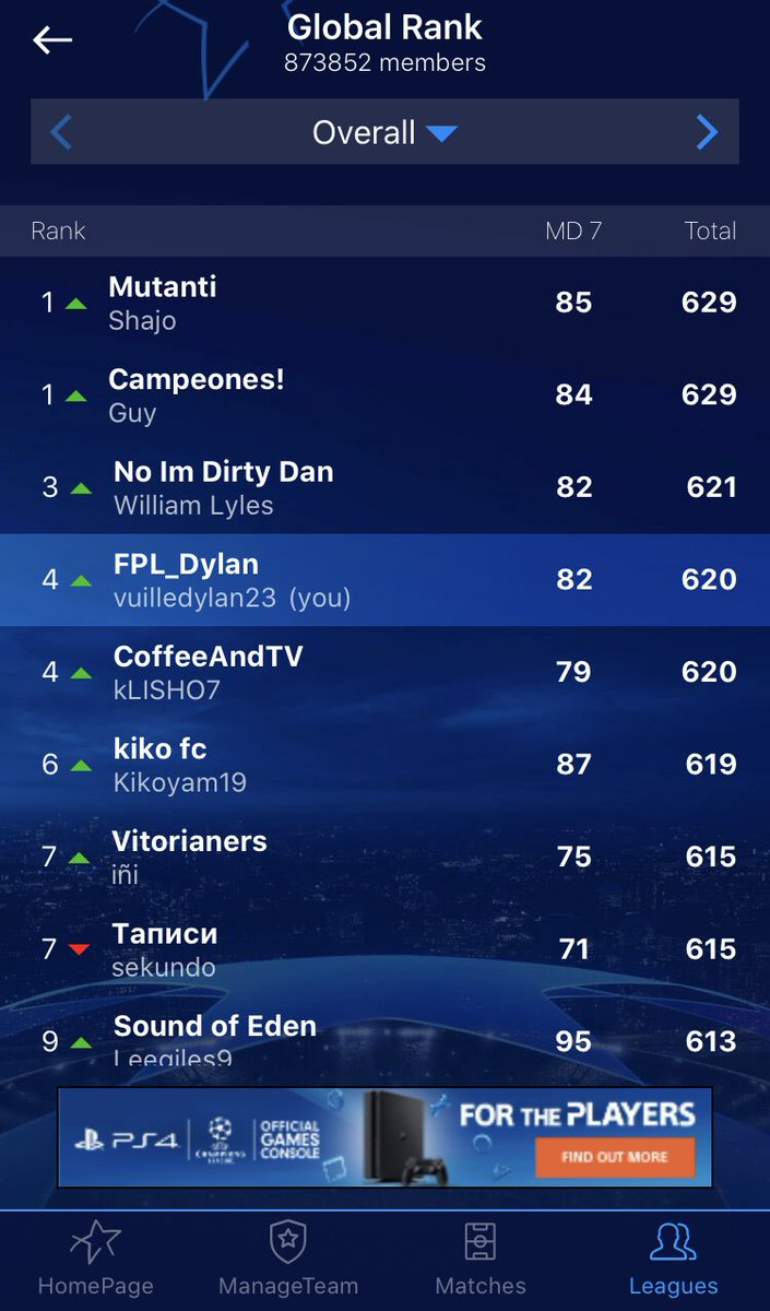 Up to 4th place with 82 points and two to play🥳! Tomorrow is the last MD so let's hope for a good finish! #UCL #UCLfantasy #Letsgetfirst