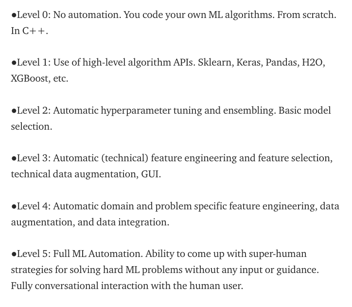 Six Levels of Auto ML - Bojan Tunguz - Medium