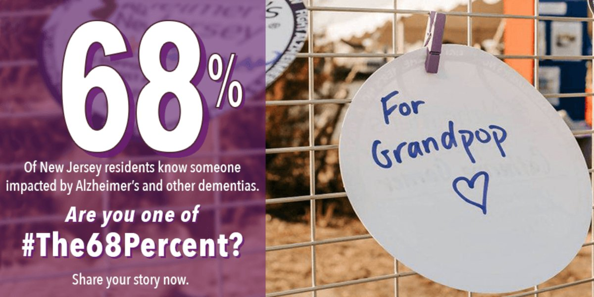 Are you of #The68Percent in #NewJersey who know someone impacted by #Alzheimers or #dementia? Help us #FightALZ and share your story: https://bit.ly/2tffadB   #NJ #MorrisCounty #BergenCounty #HudsonCounty #UnionCounty #EssexCounty #NJFamily #AlzheimersAwareness #HunterdonCountypic.twitter.com/4Bs6vAivx0