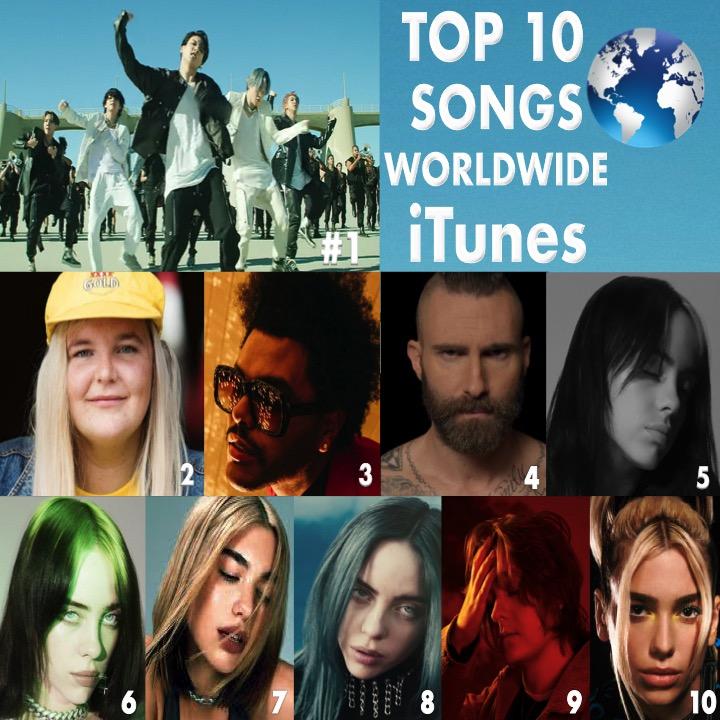 🔝 🔟 SONGS ON🌎ITUNES  1⃣ON - #BTS 2⃣DanceMonkey #TonesandI 3⃣Blinding Lights #TheWeeknd 4⃣Memories #Maroon5  5⃣NoTimeToDie #BillieEilish 6⃣EverythingIWanted - Billie Eilish 7⃣DontStartNow #DuaLipa 8⃣BadGuy @billieeilish  9⃣BeforeYouGo #lewiscapaldi 🔟Physical @dualipa