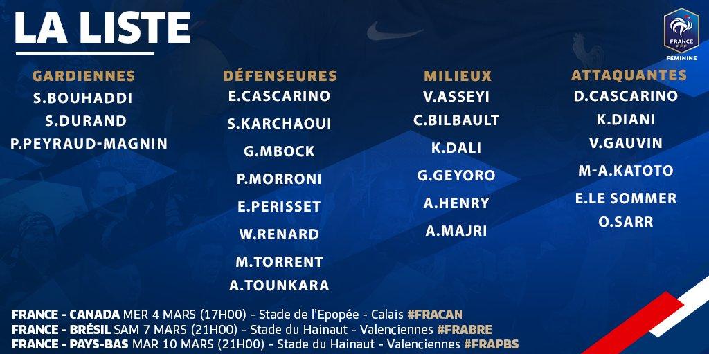 Liste 23 joueuses pour le Tournoi de France