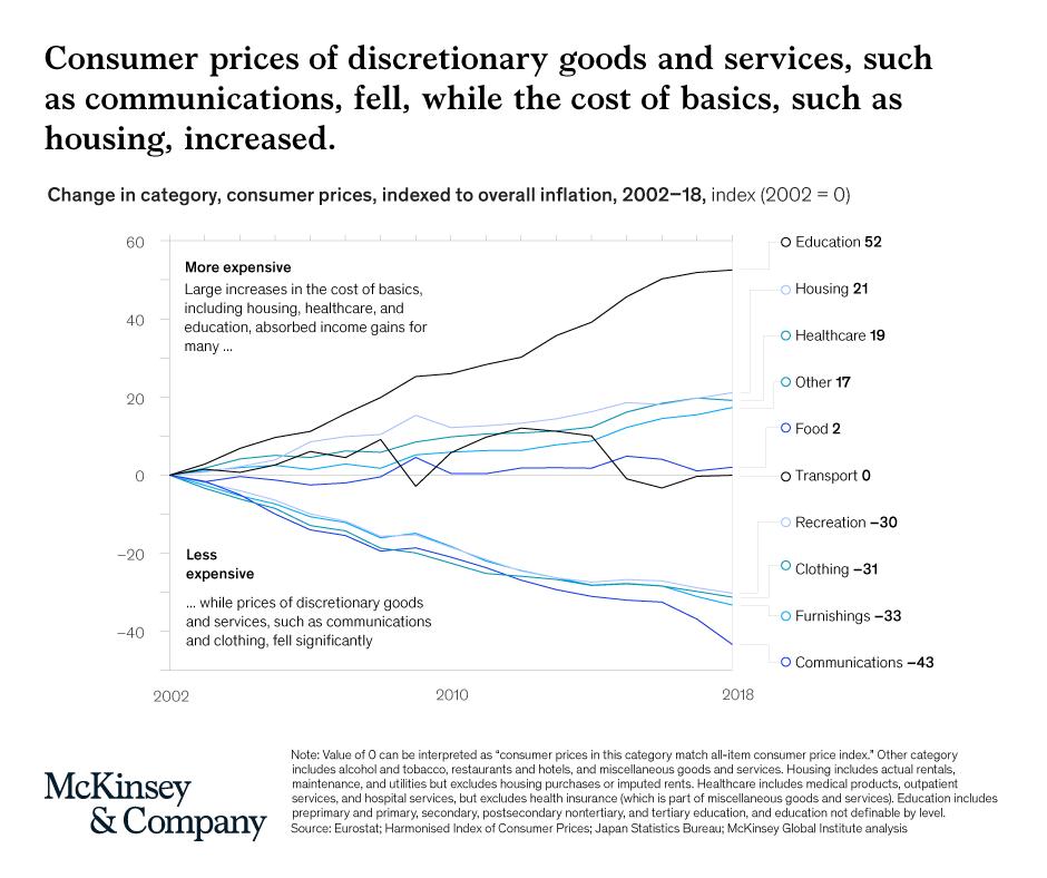 If economic indicators are good, why is public sentiment so gloomy?    World Economic Forum