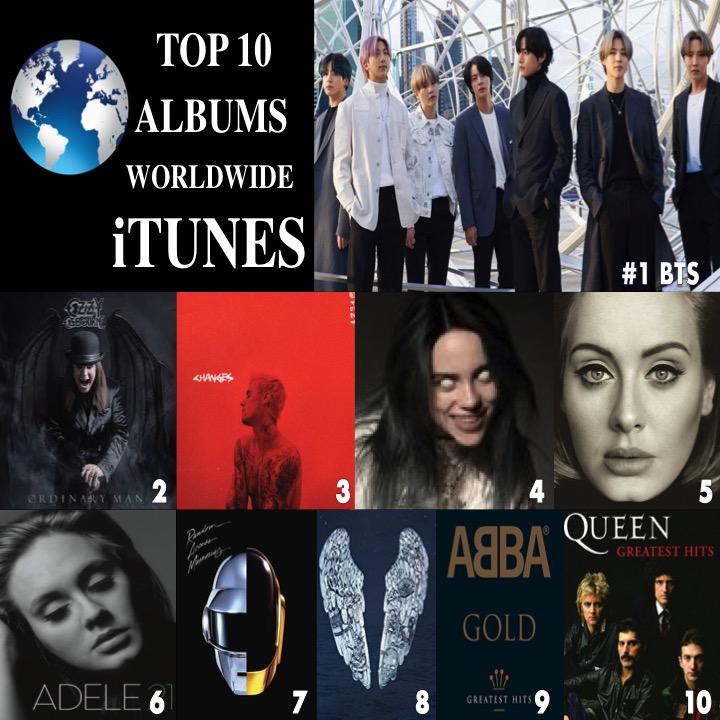 🔝 🔟 ALBUMS ON 🌎 ITUNES 1⃣MAP OF THE SOUL : 7 #BTS 2⃣Ordinary Man #OzzyOsbourne 3⃣Changes #JustinBieber 4⃣When We All Fall Asleep, WDWG? #BillieEilish 5⃣25 #Adele 6⃣21 @Adele 7⃣RandomAccessMemories #daftpunk 8⃣Ghost Stories #Coldplay 9⃣Gold #ABBA 🔟Greatest Hits #Queen