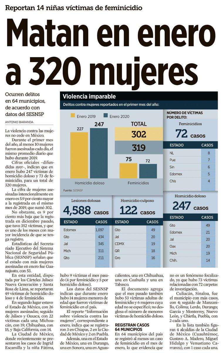 En tanto en MÉXICOMATANeneneroa320MUJERES14niñasvíctimasdeFEMINICIDIO