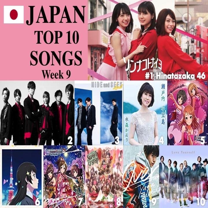 🔝🔟JAPAN 🇯🇵 Wk 9 1⃣SonnakoTonaiyo #Hinatasaka46 2⃣ImitationRain/DD #SixTONES 3⃣Hide&Seek #Lead 4⃣SetouchiShodoshima #KaoriMizumori 5⃣IDOLM@STERCINDERELLA 6⃣StarParade #Starlight 7⃣IDOLM@STERCINDERELLA 8⃣IDOLM@STER #ShinyColors 9⃣Over #YumiUchida 🔟Sing&Smile!! #QU4RTZ