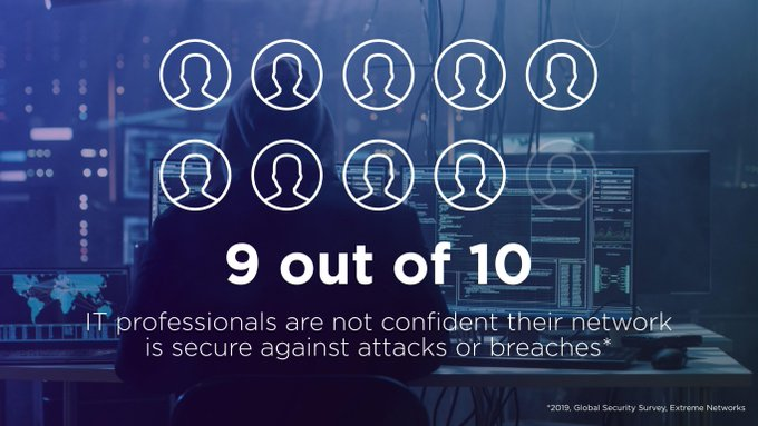 A new global survey conducted by @ExtremeNetworks reveals that 84% of orgs have #IoT devices on their corporate networks and of those, 70% are aware of successful or attempted hacks.   Read more insights: https://oal.lu/FyZus #cybersecuritypic.twitter.com/zSYjC1j3Qv