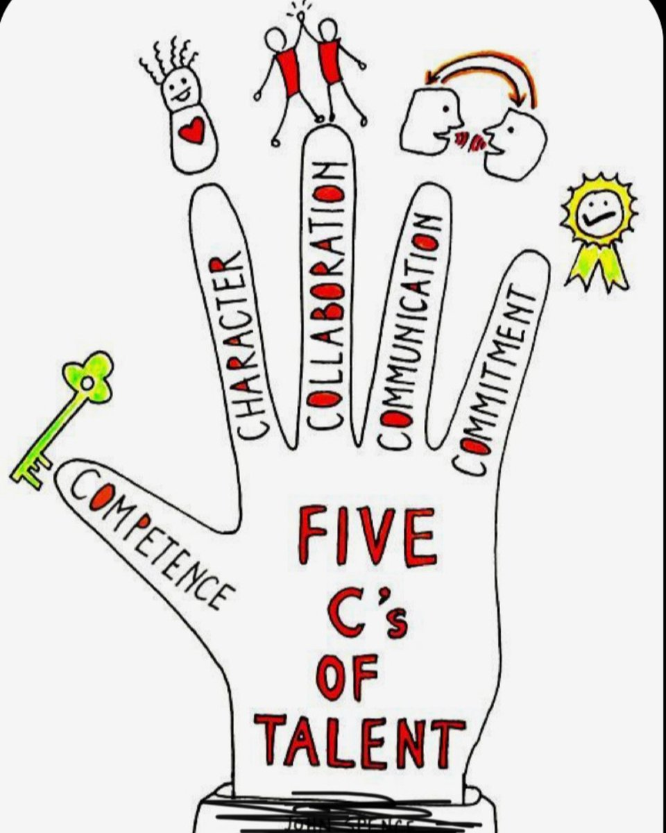 5 simple steps to great talent! . . . . . #HR #talent #commitment #character #humanresources #onboarding #hiring #leaders #leadership #recruiter #recruiting #employees #work #worker #communication #collaboration #team #teamwork #tag #leader #supervisor #leadbyexample