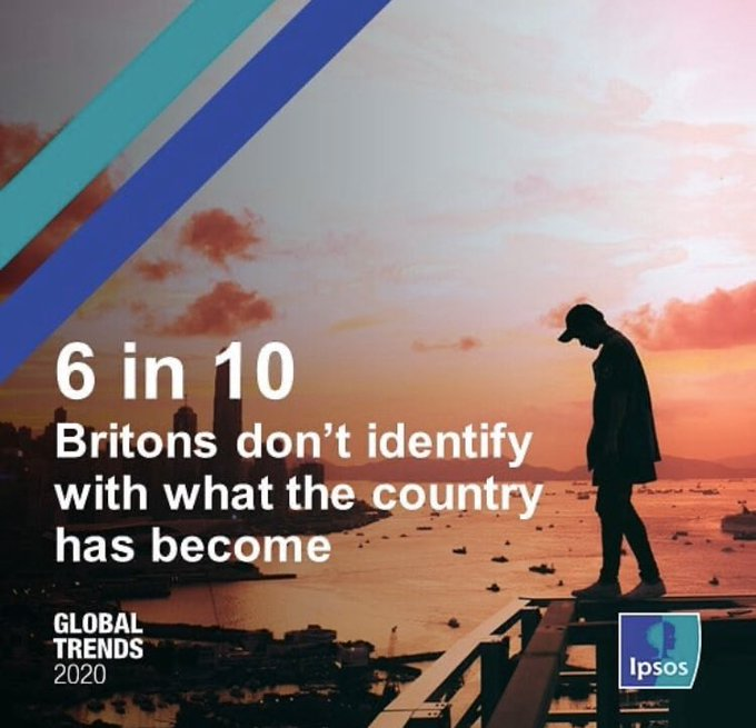 How are values changing? What is the zeitgeist? What does this mean for Britain, and Britons, for policy-makers, business and brands? Lots of questions (we asked over 300!) - looking forward to some answers starting tomorrow @Ipsos @IpsosMORI #globaltrends...pic.twitter.com/U1olkv1WDm