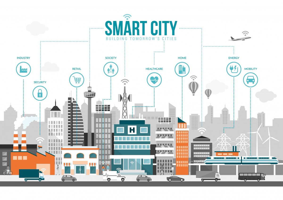 Smart Technology is being implemented inside and outside our homes! As we hurdle into the future it is crucial we recognize the transformation that is taking place around us. Visit our blog to read more about Smart Cities#blogpost #TechnologyNews  https://paradymeinvestments.com/the-futuristic-city-is-smart-and-here/ …pic.twitter.com/1cAI9yVsbg