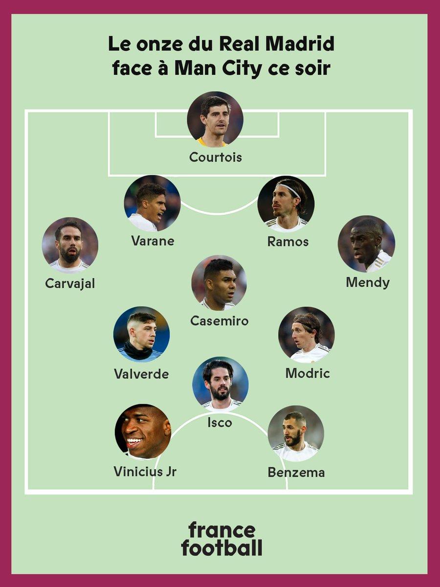 #RMAMCI 👉 Voici les compos de Real Madrid - Manchester City